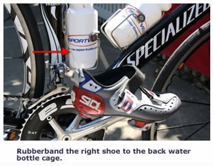 Rubberband Your Right Shoe